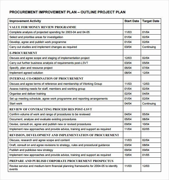 Project Plan Template Word Project Plan Outline Template Beautiful 10 Sample Project