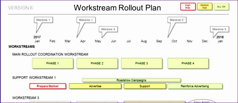 Project Rollout Plan Template Pin On Action Plan Template Printable Design