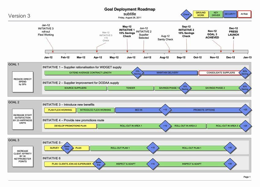 Project Rollout Plan Template Project Rollout Plan Template Fresh Strategy Delivery