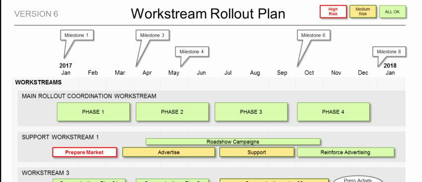 Project Rollout Plan Template Roll Out Plan Template Beautiful Powerpoint Rollout Plan