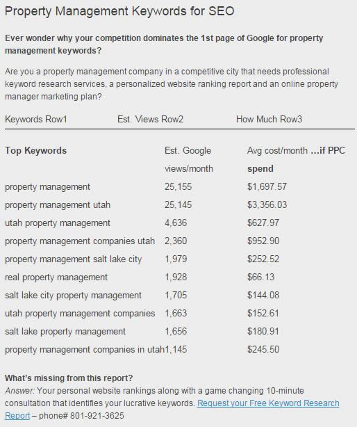 Property Management Marketing Plan Template Property Management Keywords for Seo Ever Wonder why Your