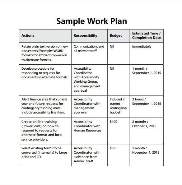 Property Management Marketing Plan Template Sample Work Plan