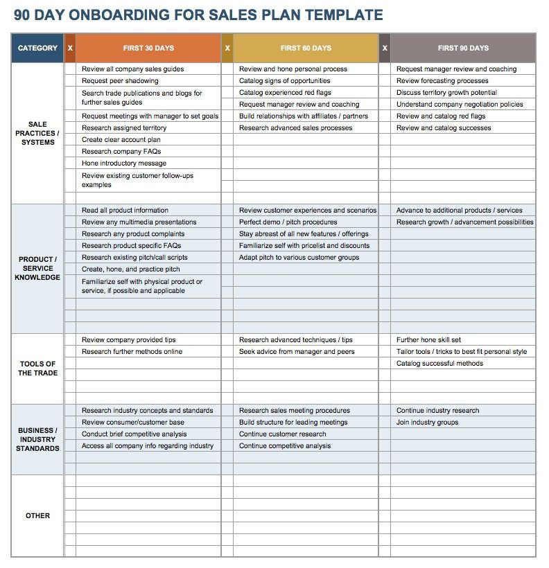 Recruitment Plan Template Excel Boarding Sasel Check List