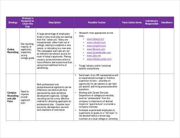Recruitment Plan Template Excel Recruitment Plan Template Excel Elegant 15 Recruitment