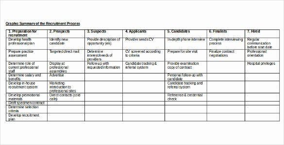 Recruitment Plan Template Excel Recruitment Plan Template Excel Inspirational 15 Recruitment