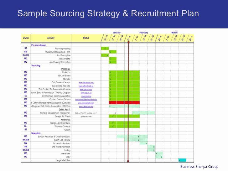 Recruitment Plan Template Excel Recruitment Strategy Plan Template Luxury Hiring Plan