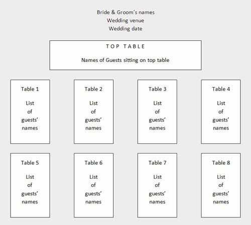 Rectangle Table Seating Plan Template Rectangle Table Layout for Weddings Google Search