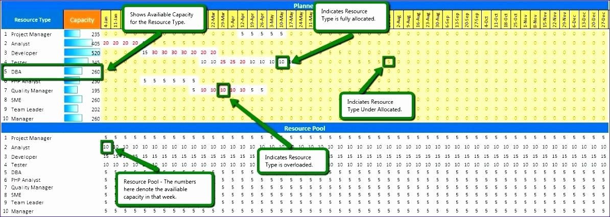 Resource Capacity Planning Template Capacity Planning Template In Excel Spreadsheet