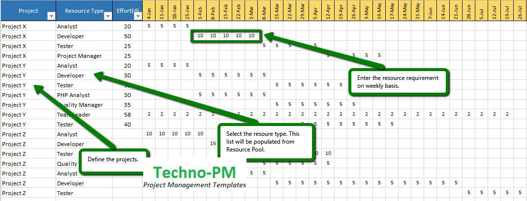 Resource Capacity Planning Template Excel Capacity Planning Template Example New Capacity Planning