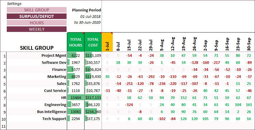 Resource Capacity Planning Template Excel Resource Capacity Planning Template Lovely Resource Capacity