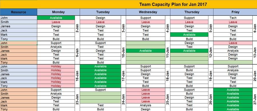 Resource Capacity Planning Template Resource and Capacity Excel Plans 26 Templates In 2020