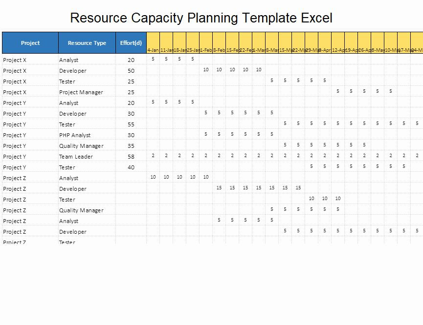 Resource Capacity Planning Template Resource Planning Template Excel Unique Resource Capacity