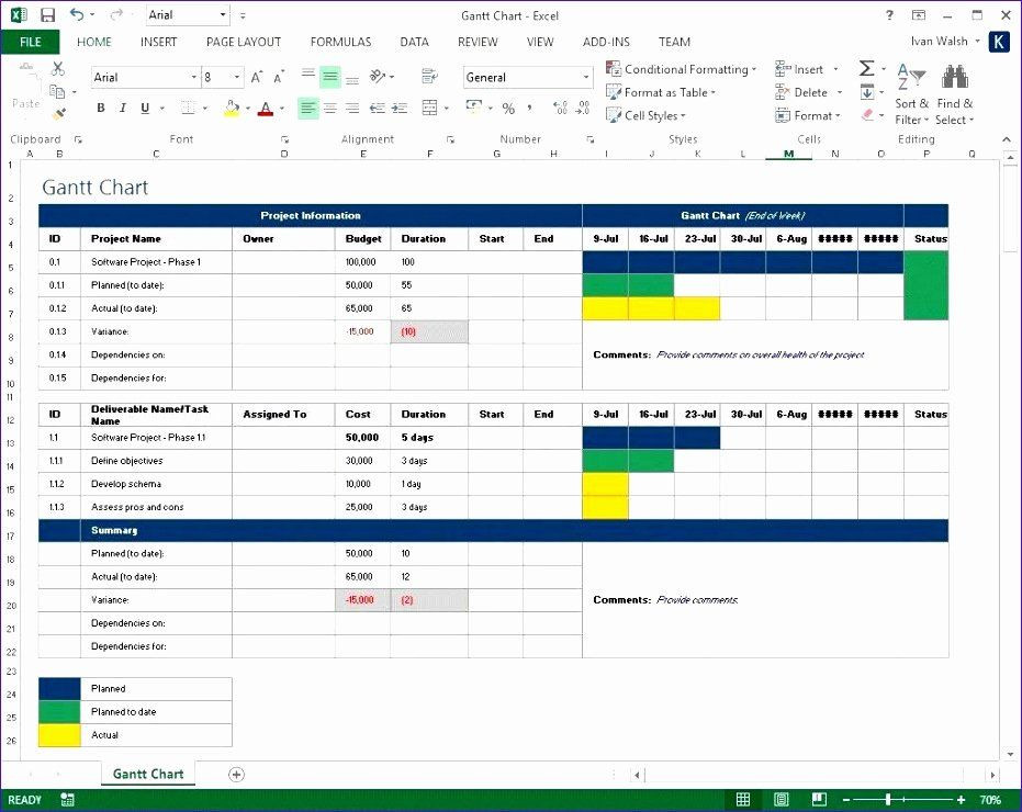 Resource Planning Excel Template Resource Capacity Planning Excel Template Awesome 5 Capacity