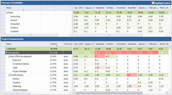 Resource Planning Excel Template Resource Capacity Planning Excel Template Beautiful Index
