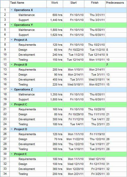 Resource Planning Template Excel Workforce Plan Template Excel Beautiful Resource Planning