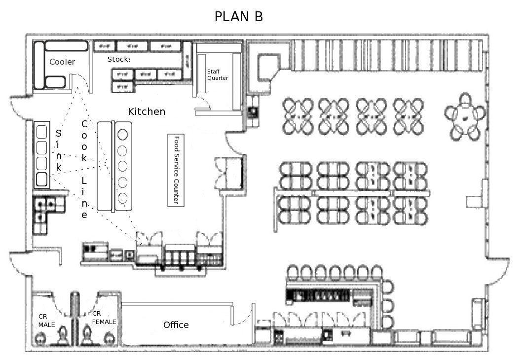 Restaurant Floor Plan Template Small Restaurant Square Floor Plans