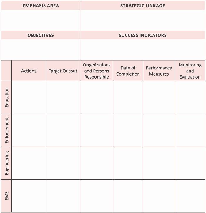 Safety Plan Template for Youth Safety Plan Template for Youth Lovely Construction Safety