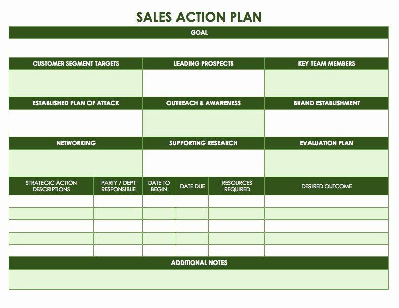 Sales Call Planner Template Sales Call Planner Template Inspirational Free Action Plan