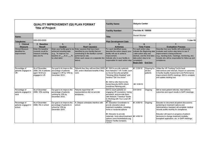 Sample Treatment Plan Template Template Lab 40 Performance Improvement Plan Templates