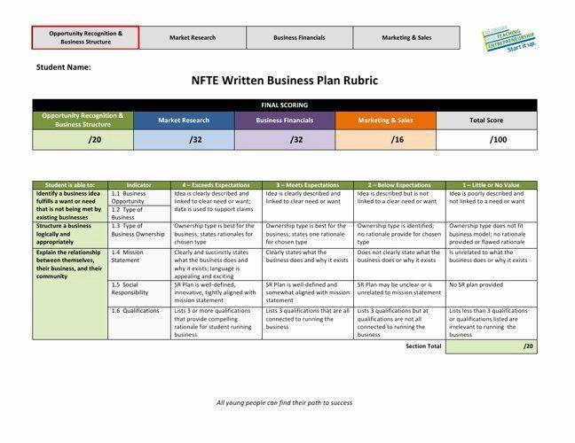 Scores Business Plan Template Score Business Plan Templates Beautiful Nfte Powerpoint