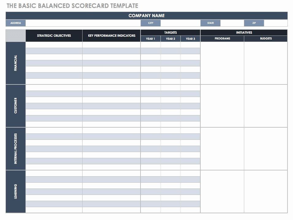 Scores Business Plan Template Scores Business Plan Template Elegant Balanced Scorecard