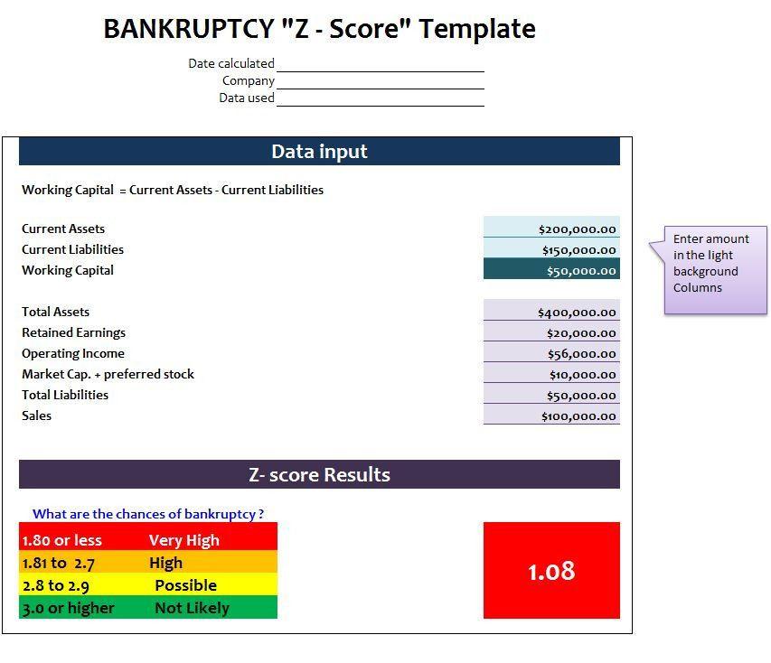 Scores Business Plan Template Scores Business Plan Template Elegant Bankruptcy Z Score