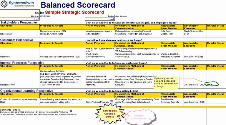 Scores Business Plan Template Scores Business Plan Template Elegant Excel Scorecard