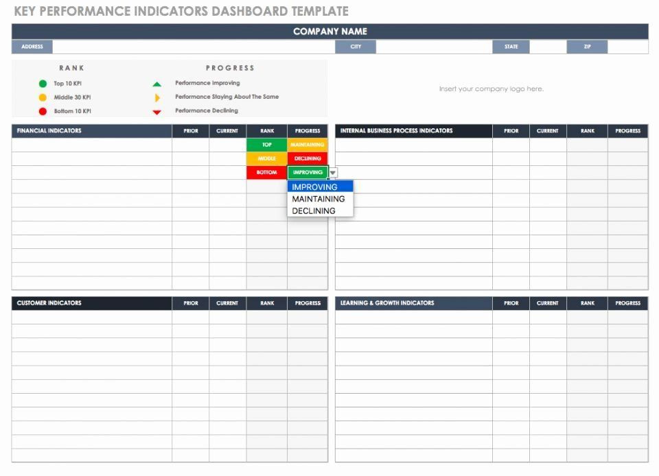 Scores Business Plan Template Scores Business Plan Template Fresh Balanced Scorecard