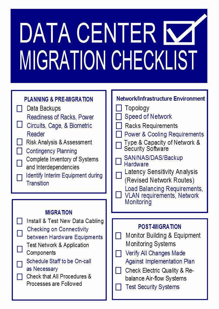 Server Migration Project Plan Template Data Migration Plan Template Elegant Network Learning Blog