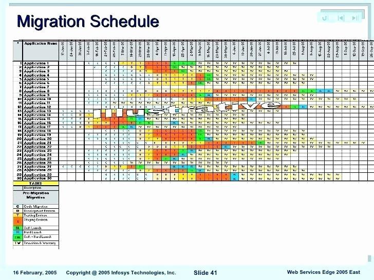 Server Migration Project Plan Template Data Migration Plan Template Lovely Data Migration Plan