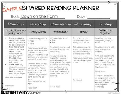 Shared Reading Lesson Plan Template What is D Reading and why It is so Important