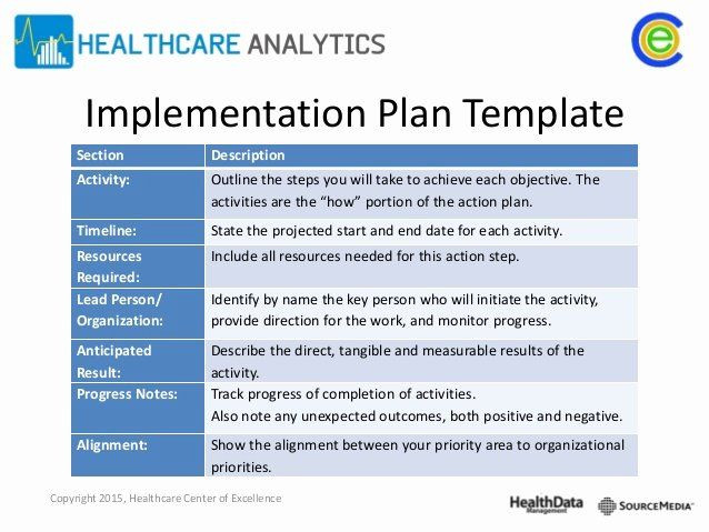 Simple Implementation Plan Template Business Implementation Plan Template Beautiful