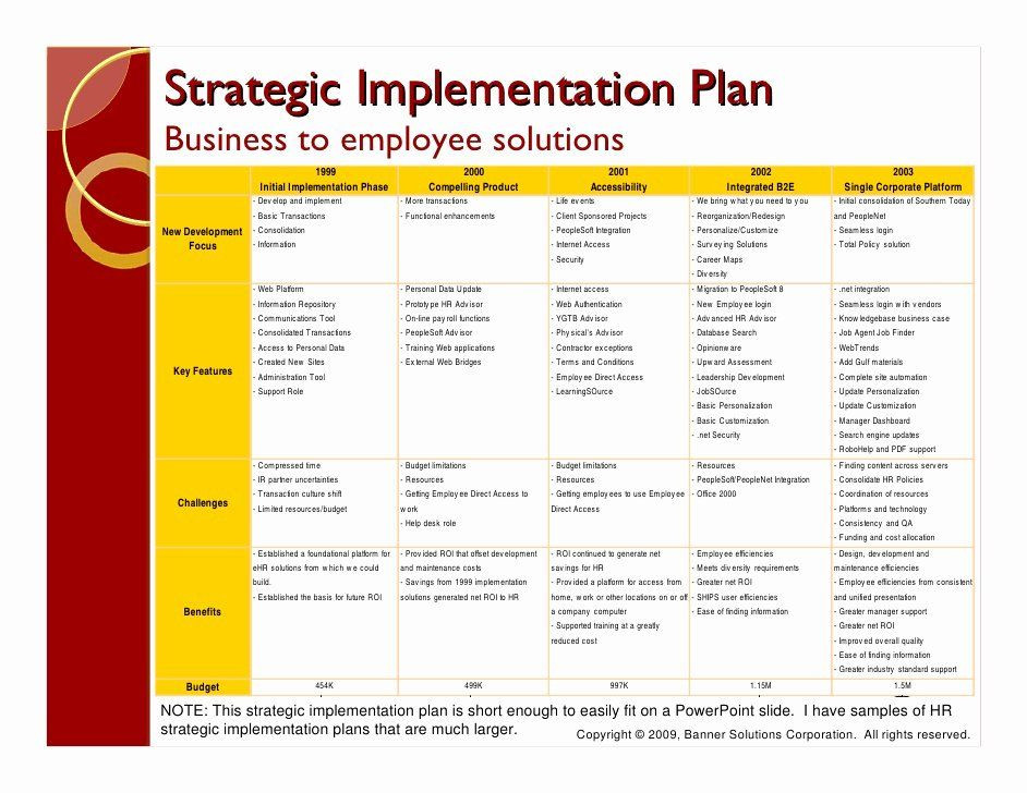 Simple Implementation Plan Template Department Strategic Plan Template Beautiful 9 Hr Strategic