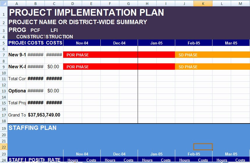 Simple Implementation Plan Template Simple Implementation Plan Template Elegant Project