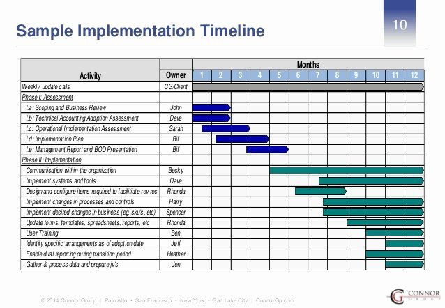 Simple Implementation Plan Template software Implementation Plan Template Inspirational asc 606