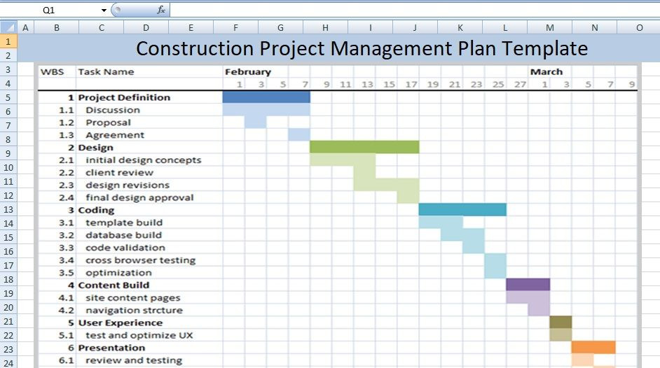 Simple Project Plan Template Excel Construction Project Management Plan Template