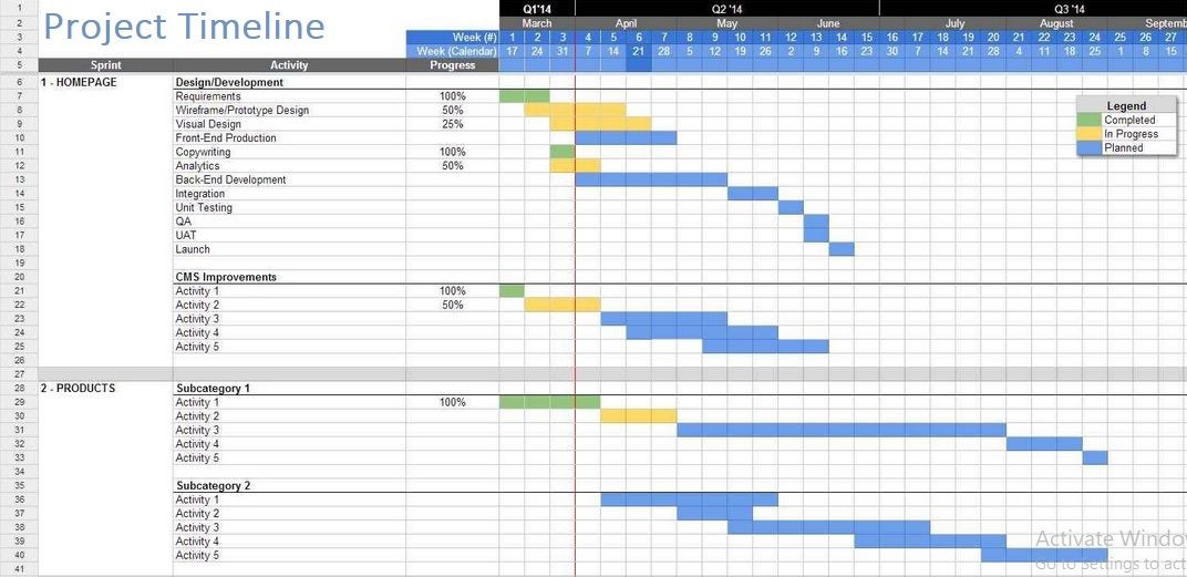 Simple Project Plan Template Excel Get Project Timeline Template Excel