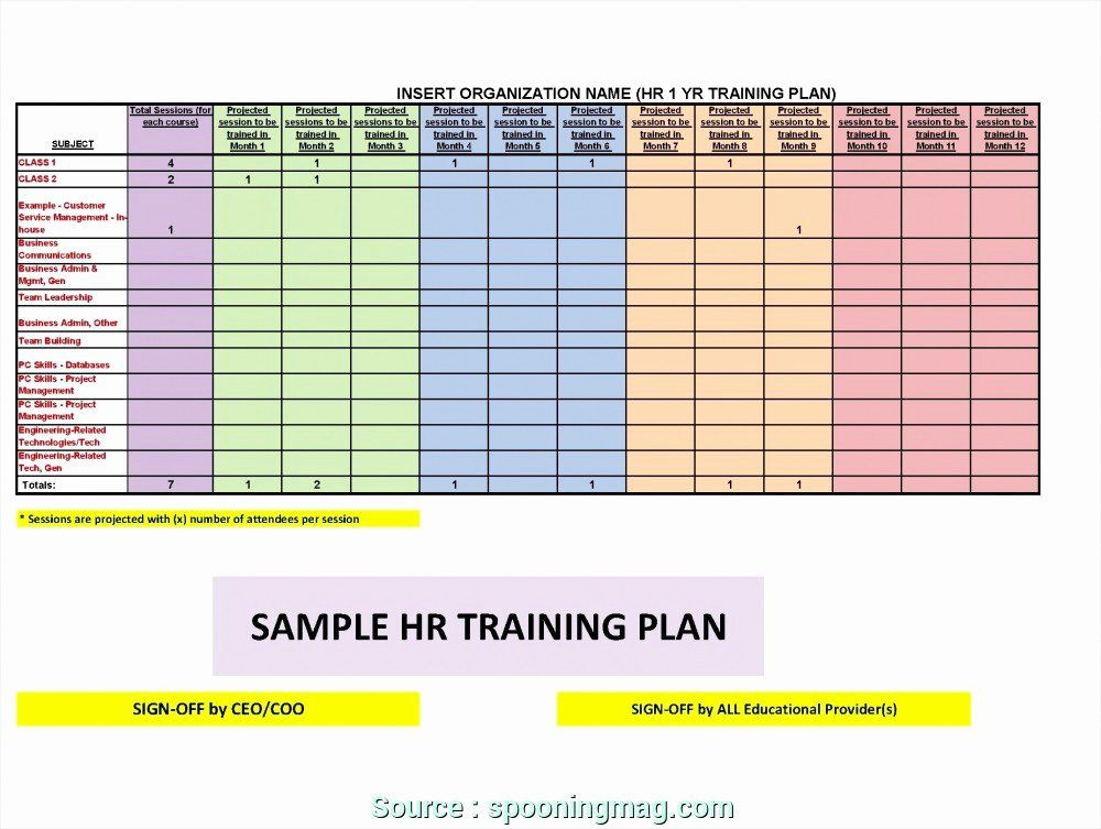 Simple Project Plan Template Excel Project Plan Examples Excel Best 5 Practical Project