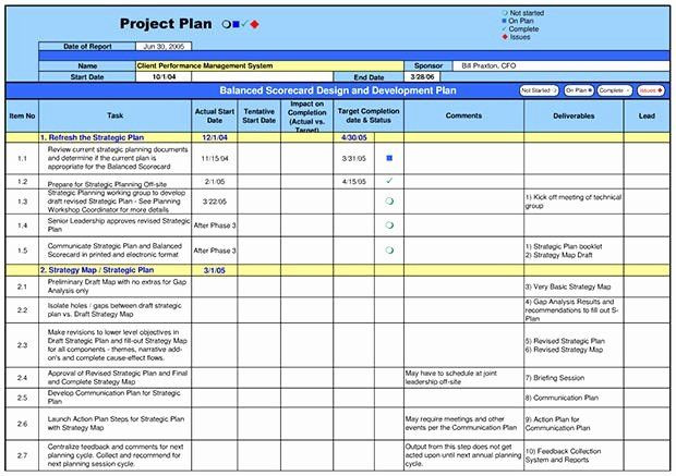 Simple Project Plan Template Excel Project Plan Examples Excel Unique Best Project Plan