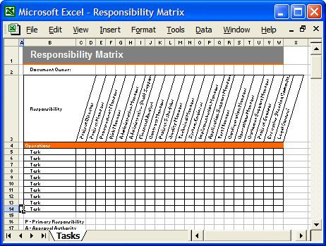 Smart Action Plan Template Excel Pin On Management and Leadership Skills to Know
