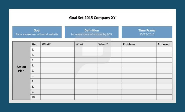 Smart Action Plan Template Excel Smart Goals Powerpoint Templates What are Your Pany S