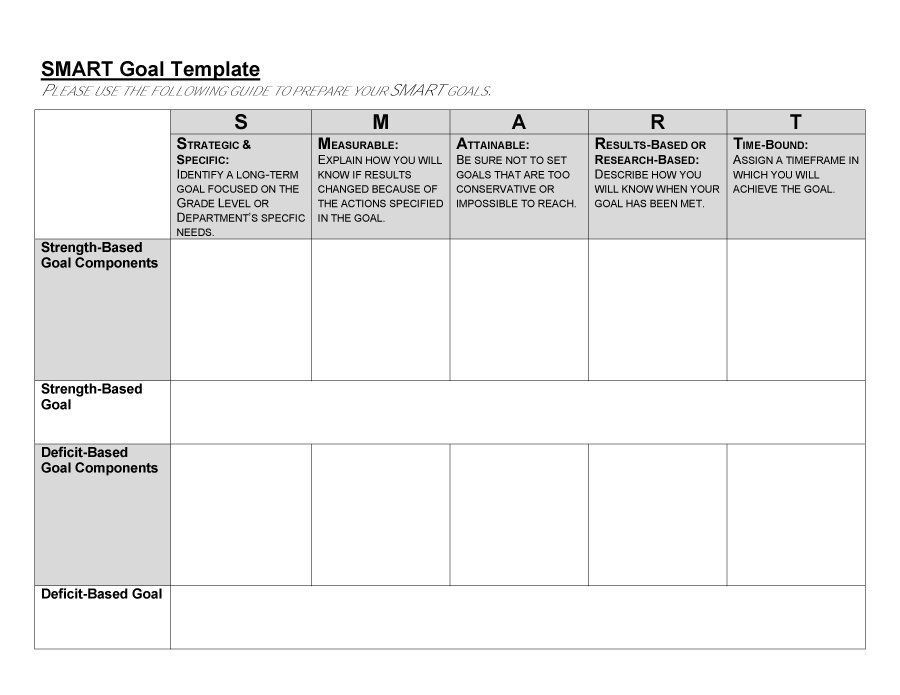 Smart Action Plan Template Excel Smart Goals Template