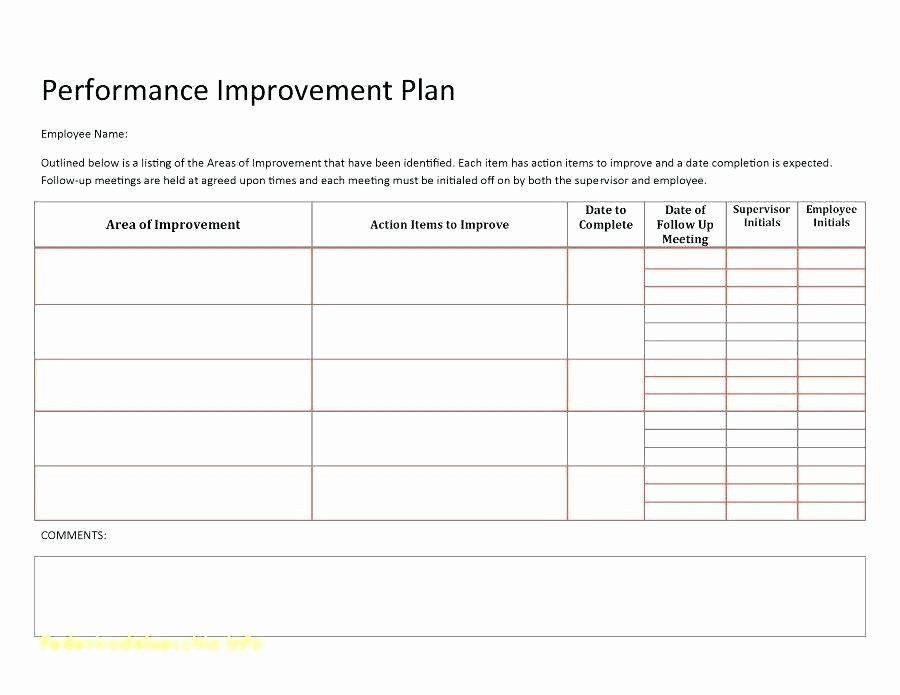 Smart Action Plan Template Word Smart Action Plan Template Fresh Smart Goals Template Excel