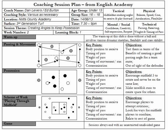 Soccer Session Plan Template soccer Session Plan Template Awesome Coaches Corner A