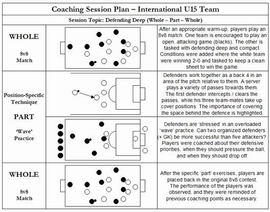 Soccer Session Plan Template soccer Session Plan Template Unique Sample Session Plans In