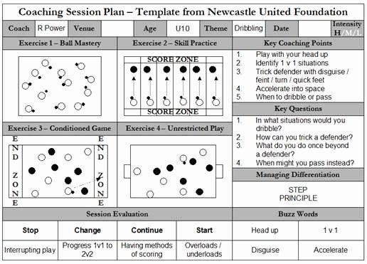 Soccer Session Plan Template Us soccer Practice Plan Template Elegant Sample Session