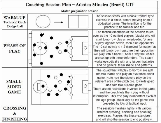 Soccer Training Session Plan Template Football Session Plan Template Lovely Sample Session Plans