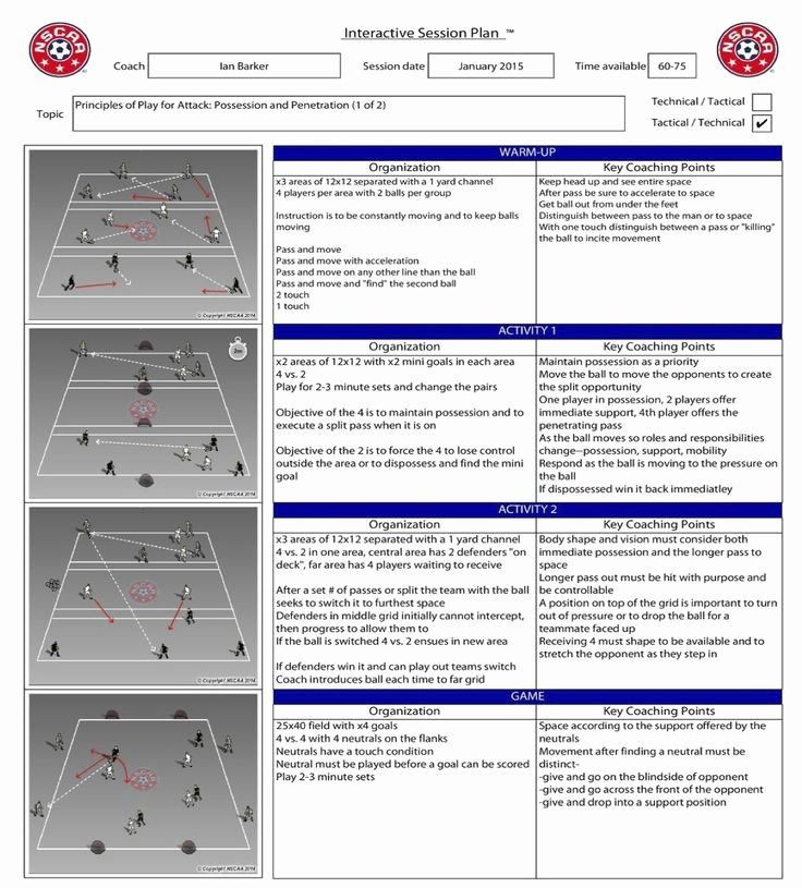Soccer Training Session Plan Template soccer Practice Plan Template Elegant Ian Barker Session