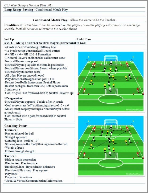 Soccer Training Session Plan Template soccer Session Plan Template Luxury Sample Session Plans In