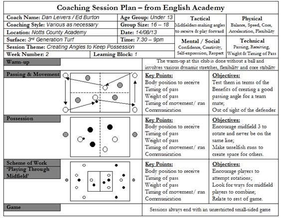 Soccer Training Session Plan Template soccer Training Session Plan Template Elegant Sample Session